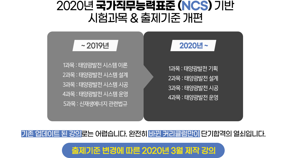 신재에너지발전설비기사(태양광) 국가직무능력표준 NCS